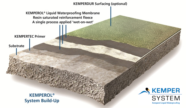 kemper systems callidus roofing